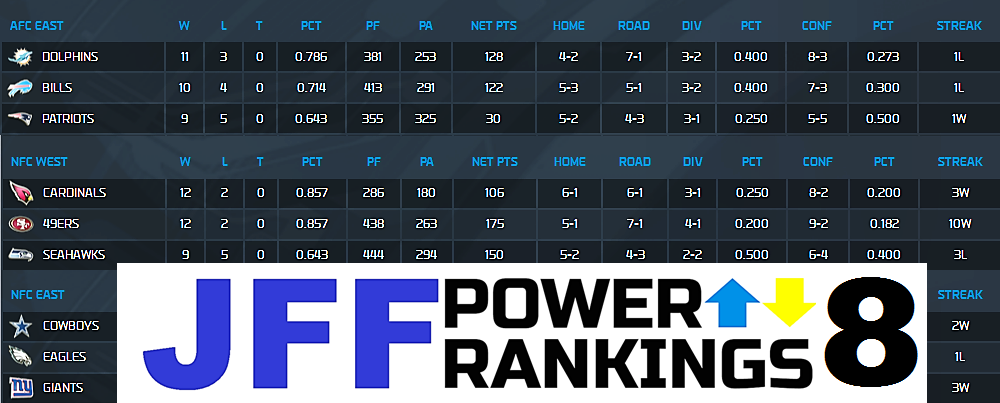 JFF Power Rankings - Installment #6