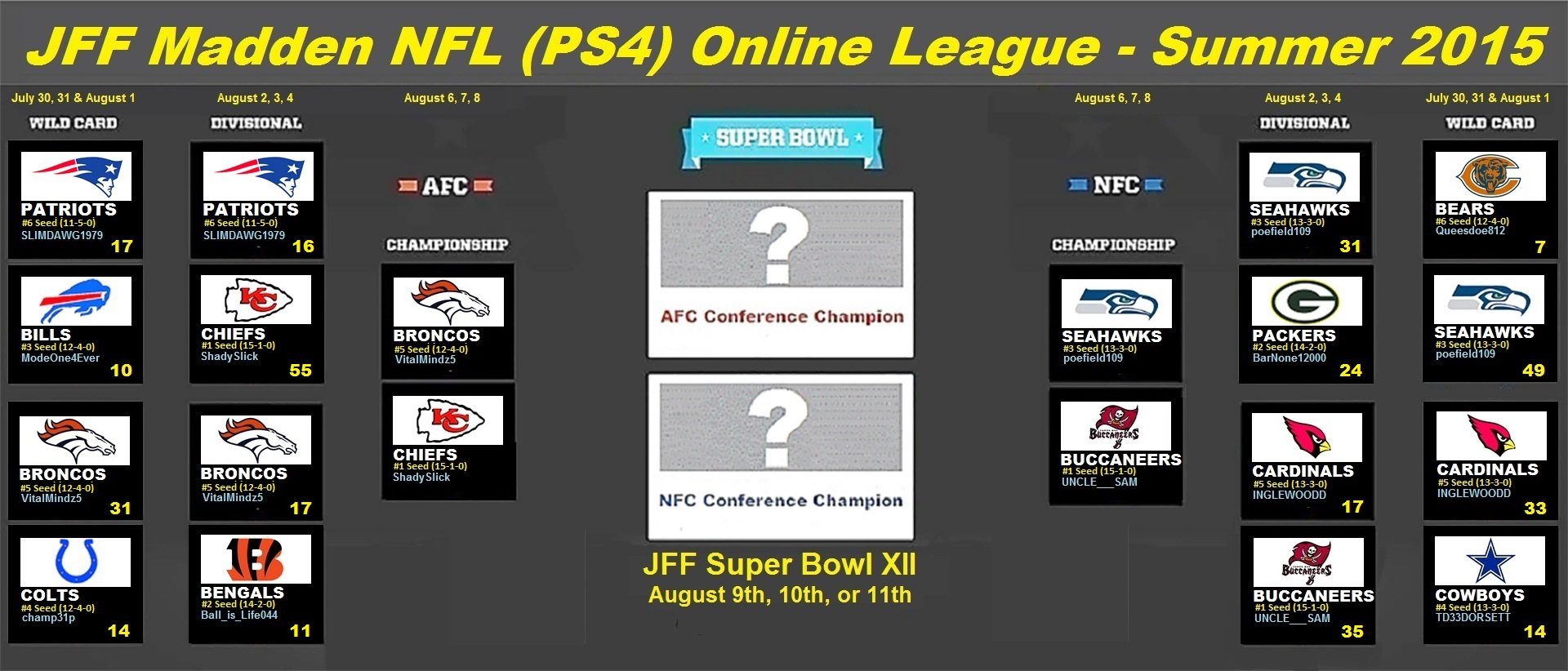 JFF Spring 2015 Playoff Bracket