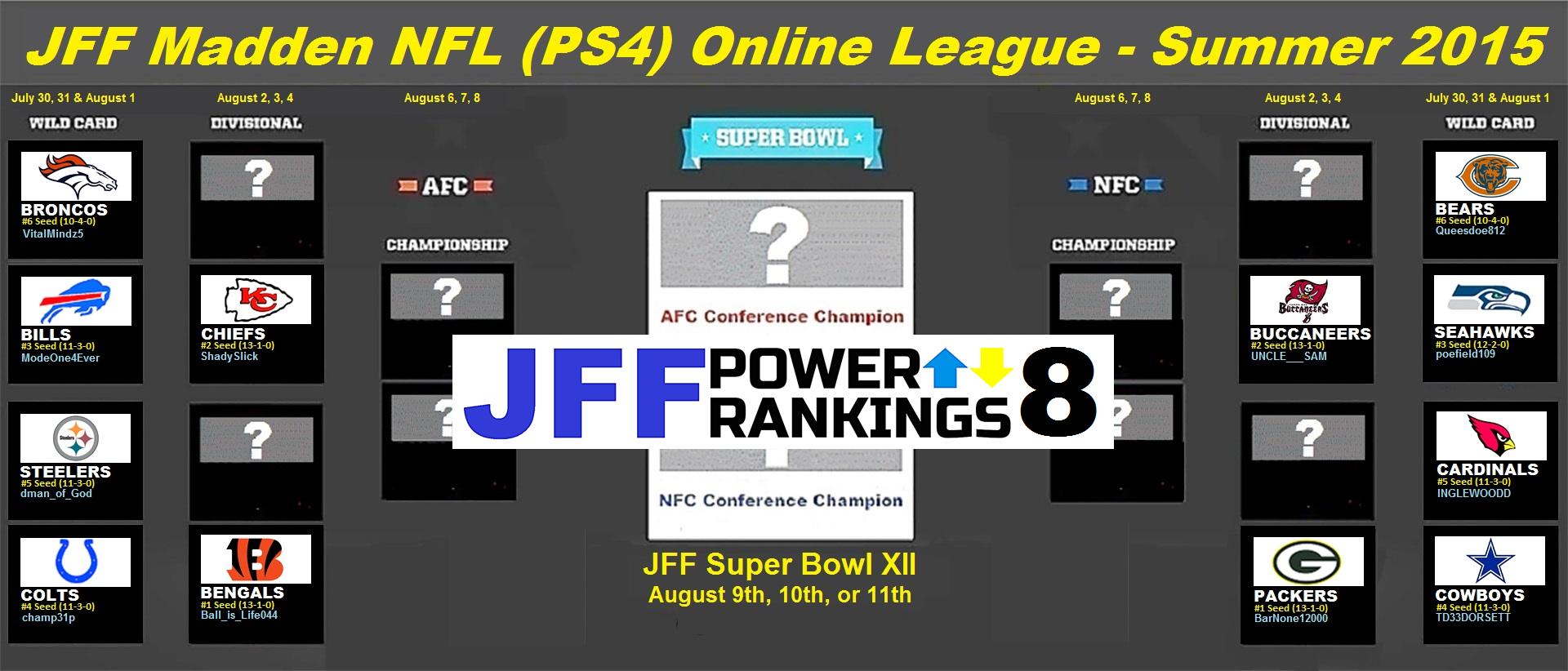 JFF Power Rankings - Installment #8